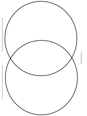 Venn Diagram Template - Printable
