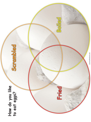 Eggs Venn Diagram - Printable