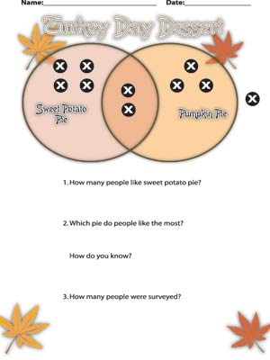 Turkey Day Dessert Double Venn w/ Questions - Printable
