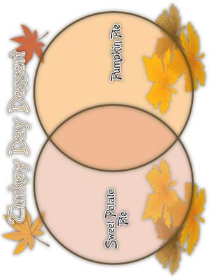 Turkey Day Dessert Double Venn - Printable