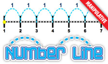 Number Line - Interactive