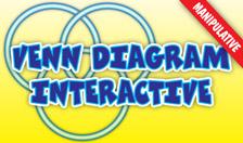 Venn Interactive - Interactive