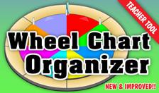 Wheel Chart Interactive - Interactive
